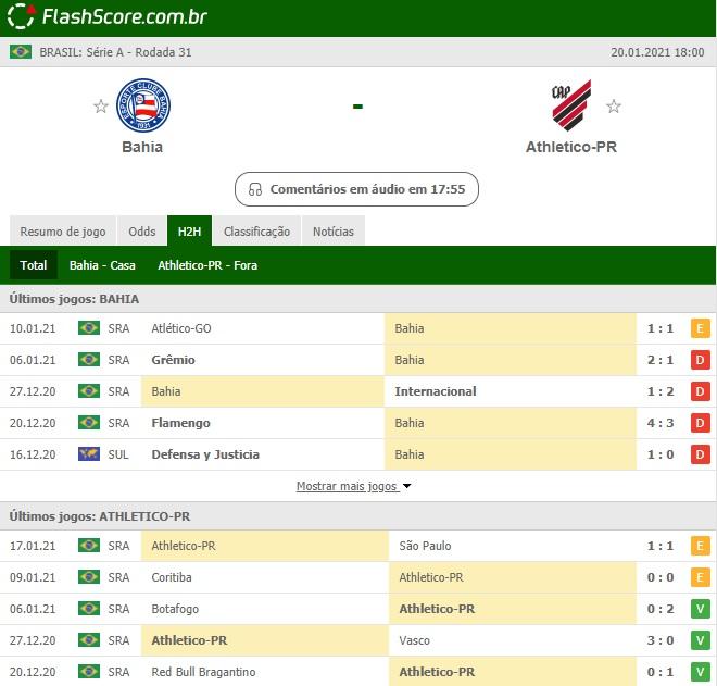 análise apresenta desempenho do Bahia nos últimos jogos